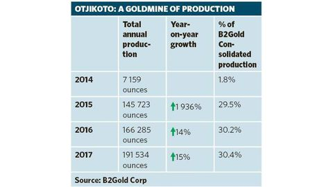 2017 a golden year for Otjikoto