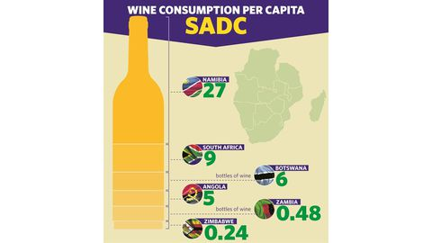Namibians lead in wine consumption